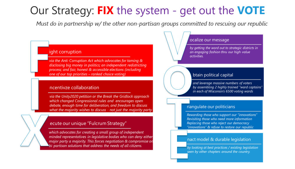 Our Strategy: FIX the system - get out the VOTE